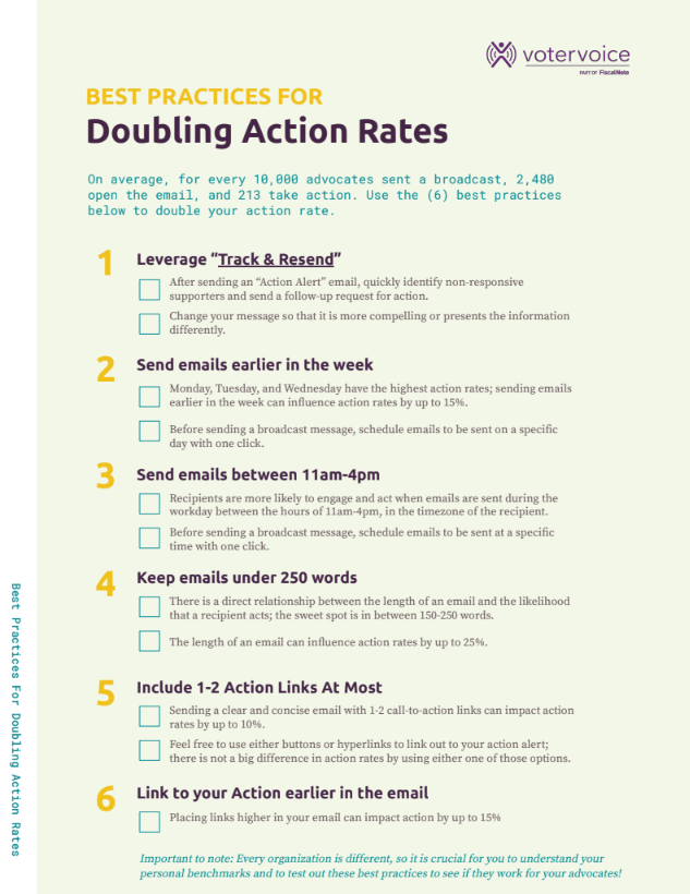 DoubleActionRates-ZD.png